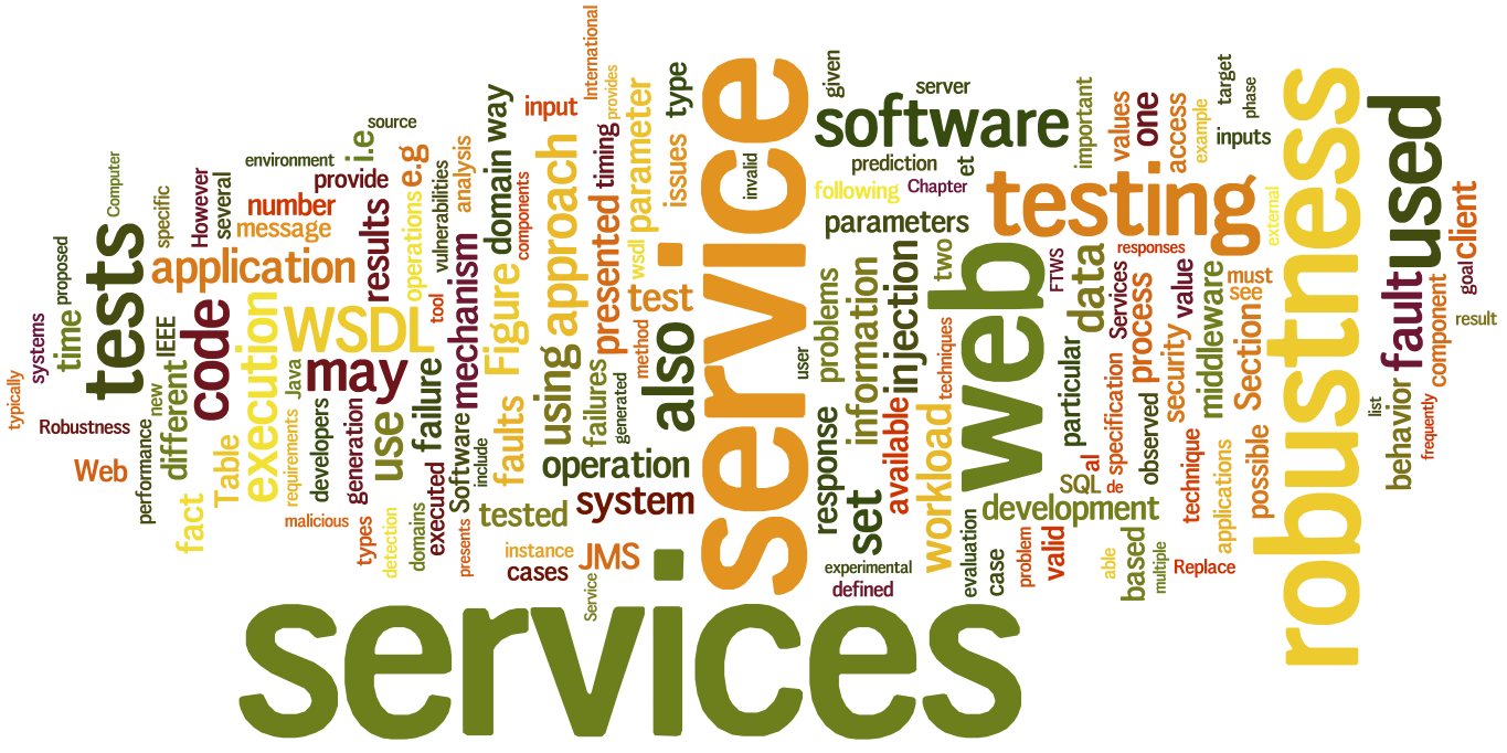 thesis on web services